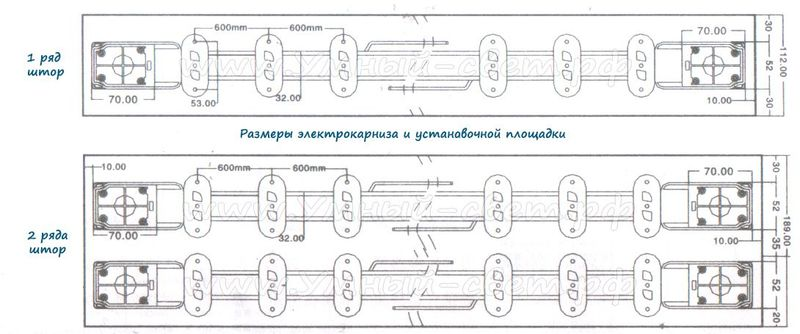 Размеры электрокарниза и установочной площадки для штор с массой до 75кг