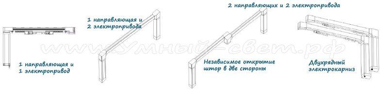 Схемы применения электрических карнизов с электроприводом для штор с максимальной массой до 75 кг