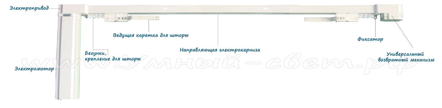 Схема автоматической шторы (электрокарниза) с электроприводом до 50 кг