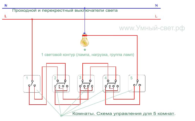 Схема подключения трех перекрестных и двух  проходных выключателей для одной группы световых приборов
