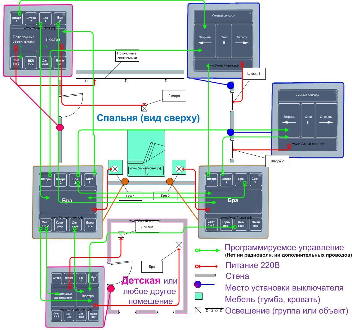 Схема размещения современных сенсорных проходных выключателей в доме