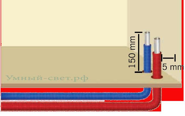 """Рекомендуемое расположение подвода труб горячей воды отопления прямого и обратного каналов к """"теплому"""" плинтусу из под пола."""