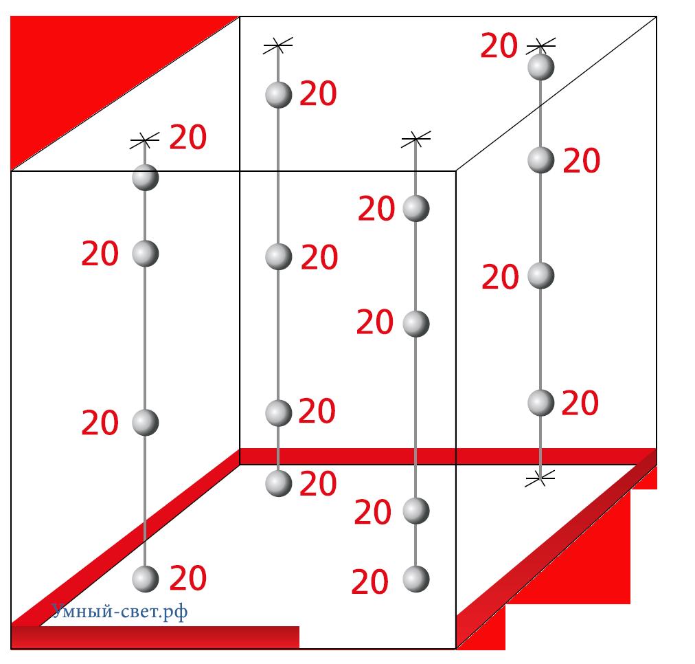 """Пример распределения температуры в помещении, оборудованном системой отопления """"Теплый"""" плинтус."""