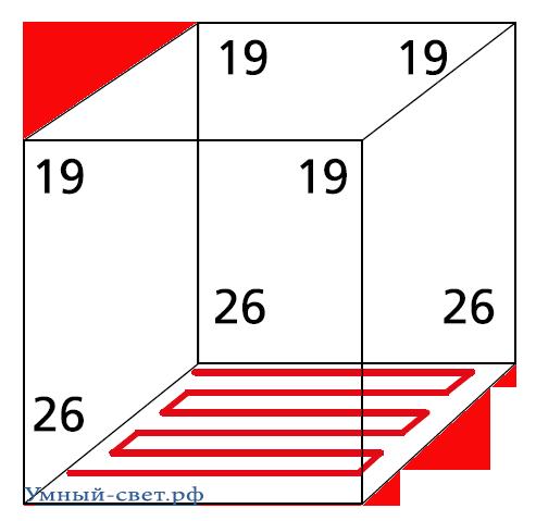 """Пример распределения температуры в помещении, оборудованном системой отопления """"Теплый пол"""""""