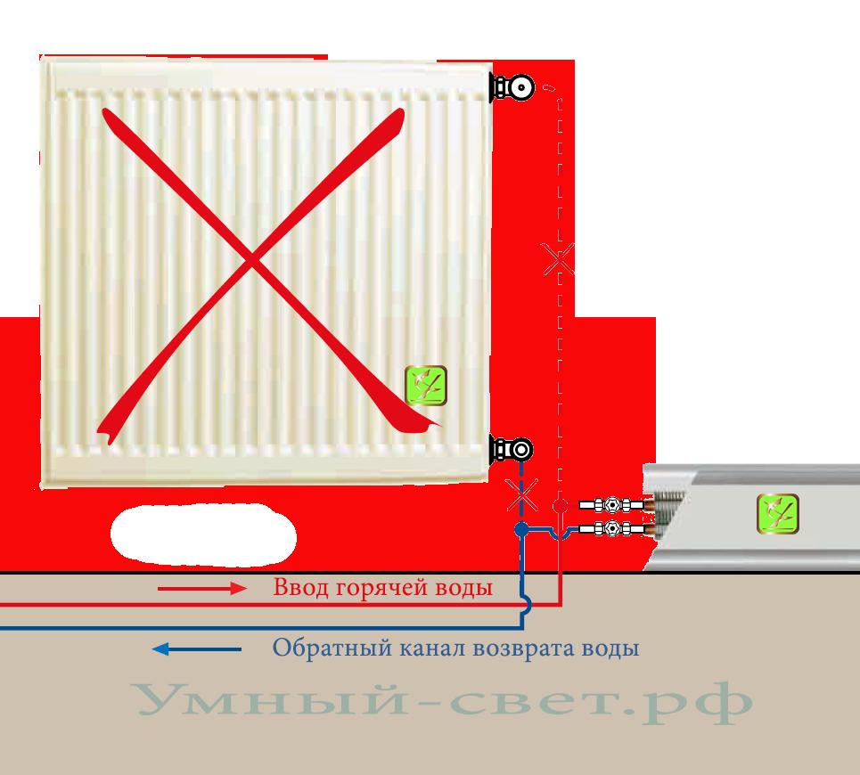 """Схема замены радиатора водяного отопления на систему отопления """"Теплый плинтус""""."""