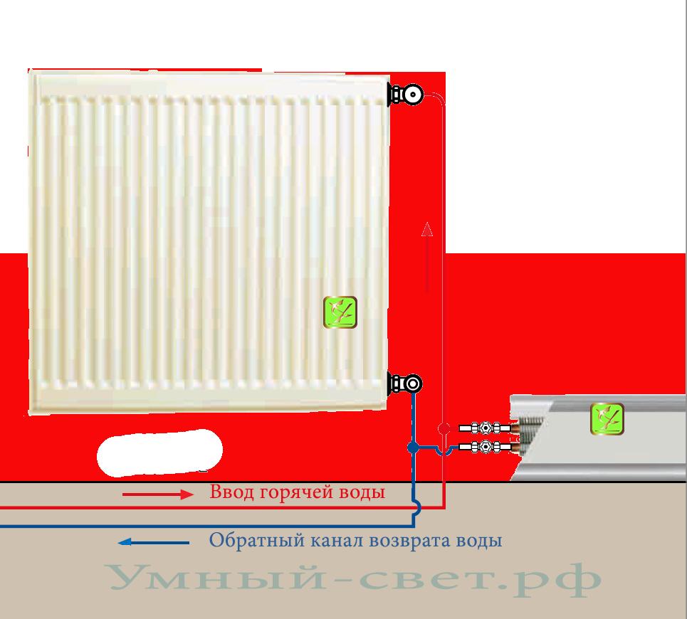 """Комбинированная схема водяного отопления с классической радиаторной батареей и системой отопления """"Теплый плинтус"""""""