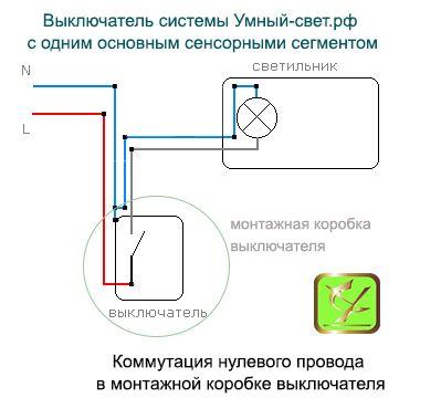 Установка одноклавишного выключателя света с соединением всех проводов в монтажной коробке выключателя